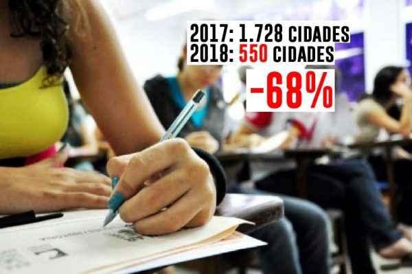 Mais de mil municípios deixam de realizar Enem em 2018