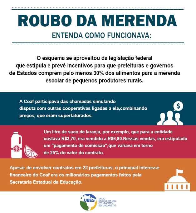 infográfico_roubo_merenda_