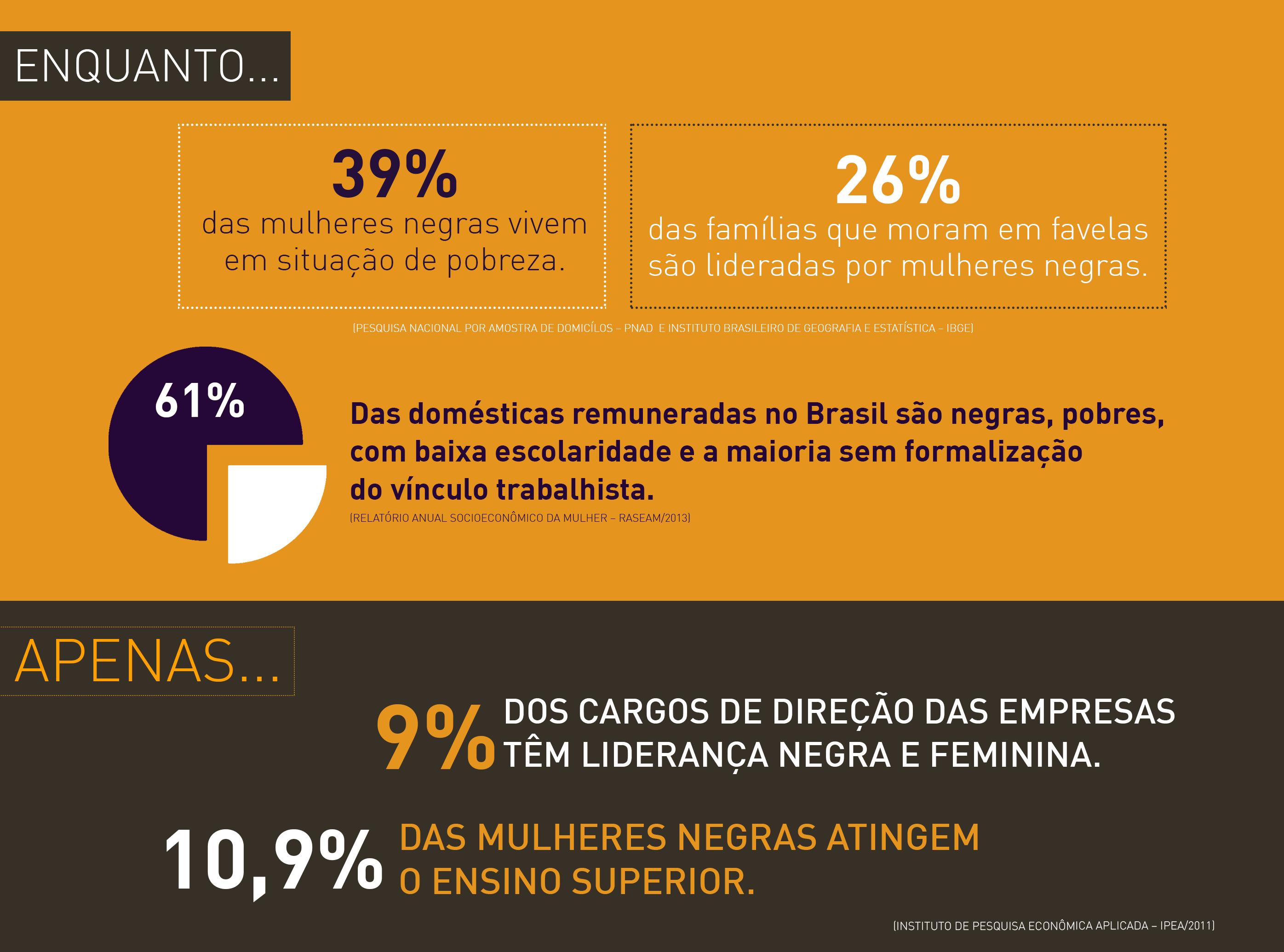 Infográfico_mulheres2