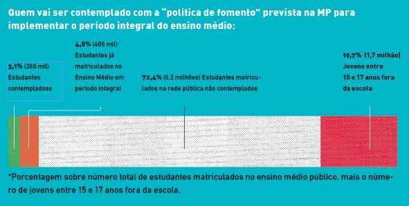 Gráfico MP 1